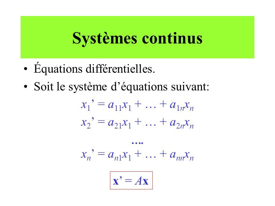 Systèmes continus …. Équations différentielles.