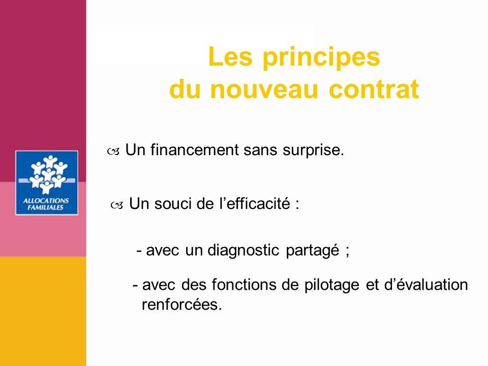 Les principes du nouveau contrat