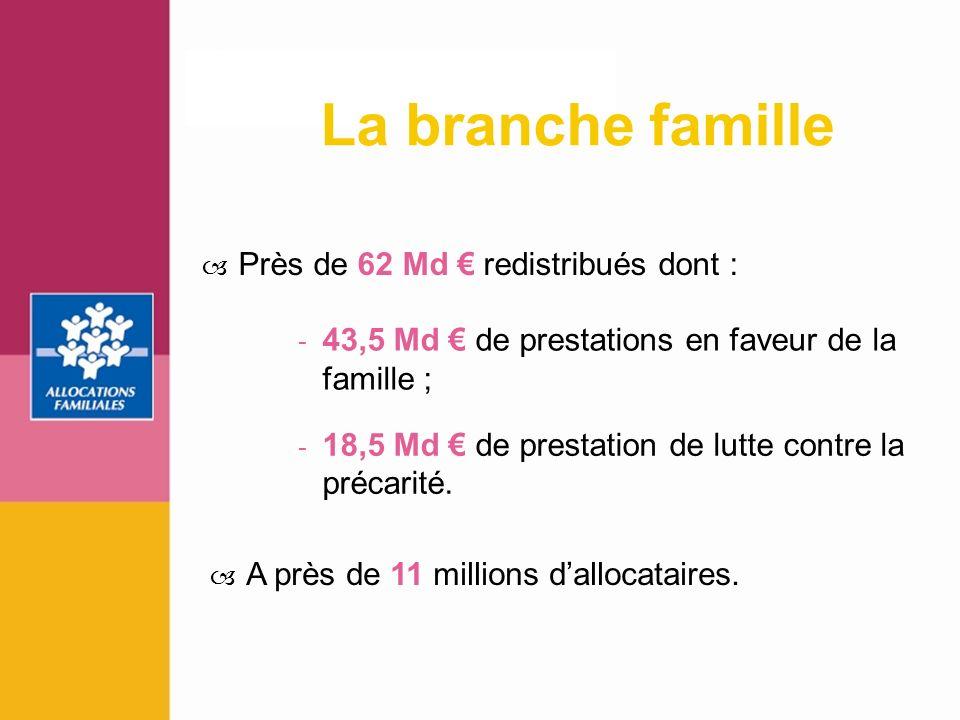 La branche famille Près de 62 Md € redistribués dont :