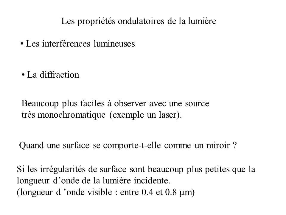 Les propriétés ondulatoires de la lumière