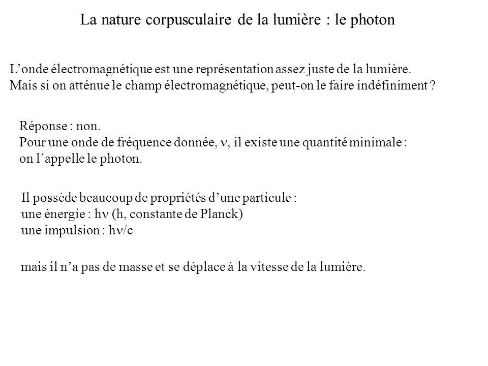 La nature corpusculaire de la lumière : le photon