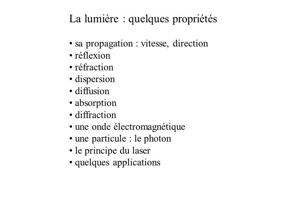 La lumière : quelques propriétés