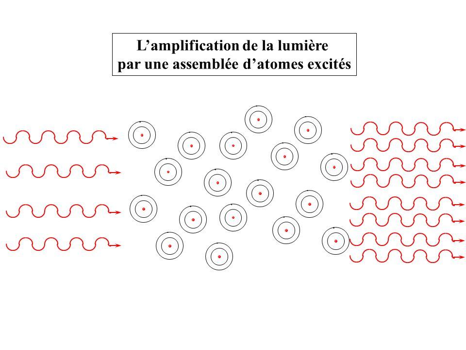 L'amplification de la lumière par une assemblée d'atomes excités