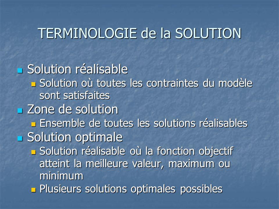 TERMINOLOGIE de la SOLUTION