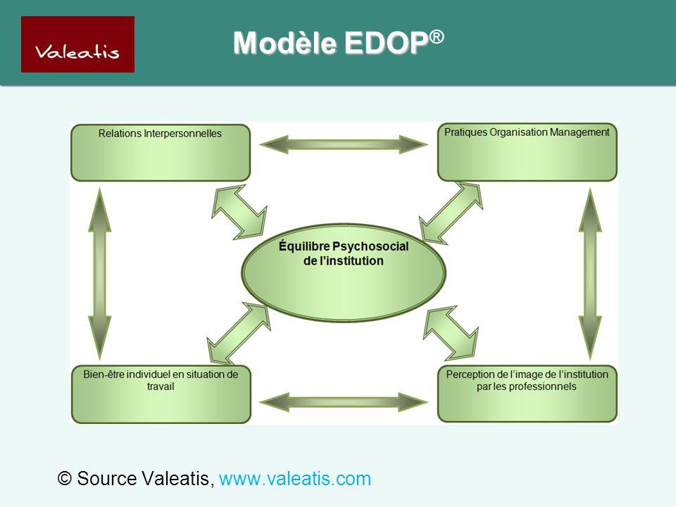 Modèle EDOP® © Source Valeatis, www.valeatis.com