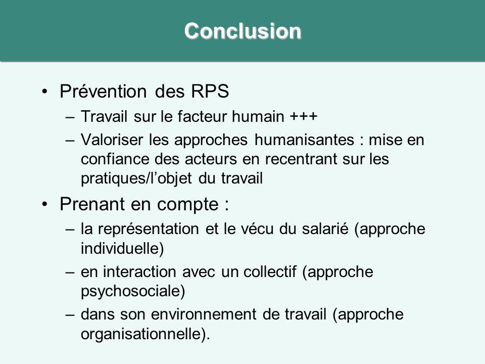 Conclusion Prévention des RPS Prenant en compte :