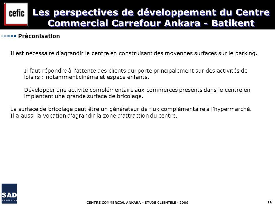 Les perspectives de développement du Centre Commercial Carrefour Ankara - Batikent