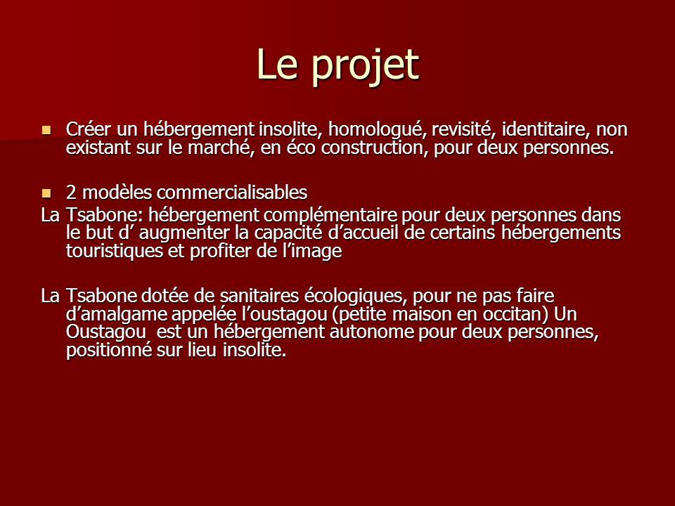 Le projet Créer un hébergement insolite, homologué, revisité, identitaire, non existant sur le marché, en éco construction, pour deux personnes.
