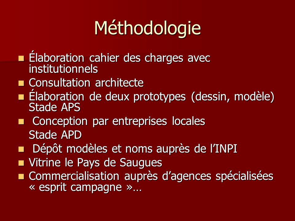 Méthodologie Élaboration cahier des charges avec institutionnels