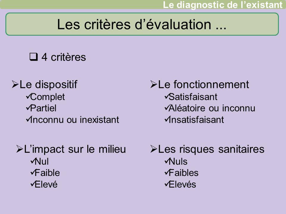 Les critères d'évaluation ...