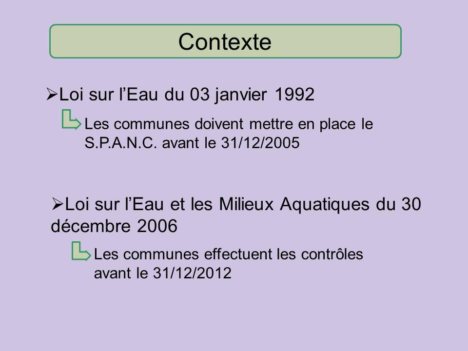 Contexte Loi sur l'Eau du 03 janvier 1992