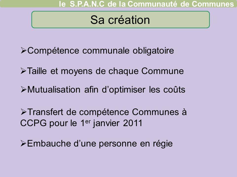 Sa création Compétence communale obligatoire