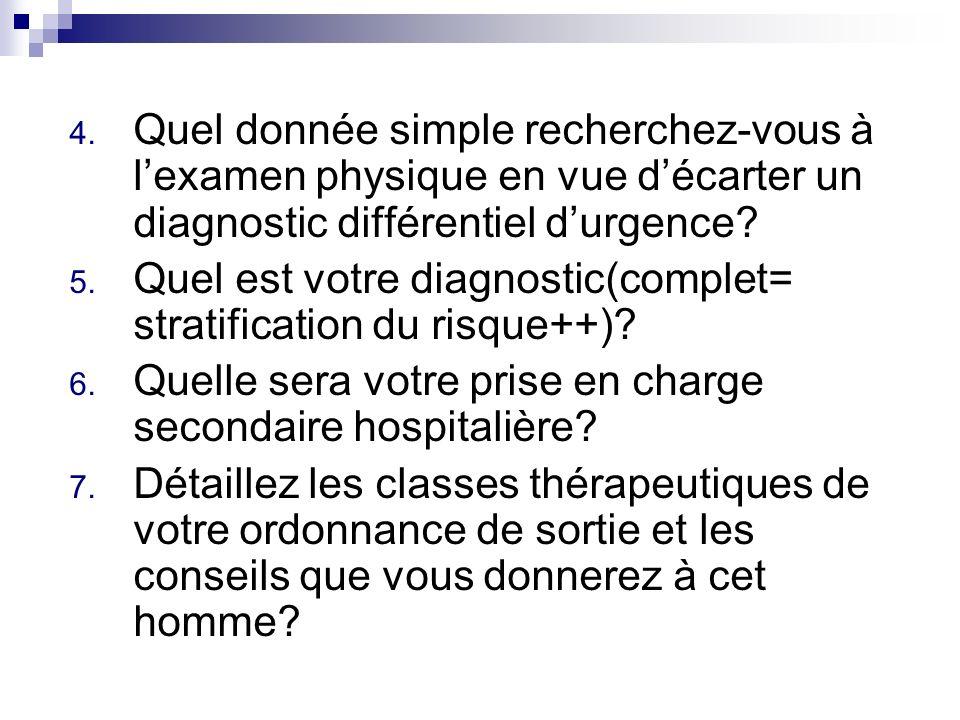 Quel donnée simple recherchez-vous à l'examen physique en vue d'écarter un diagnostic différentiel d'urgence