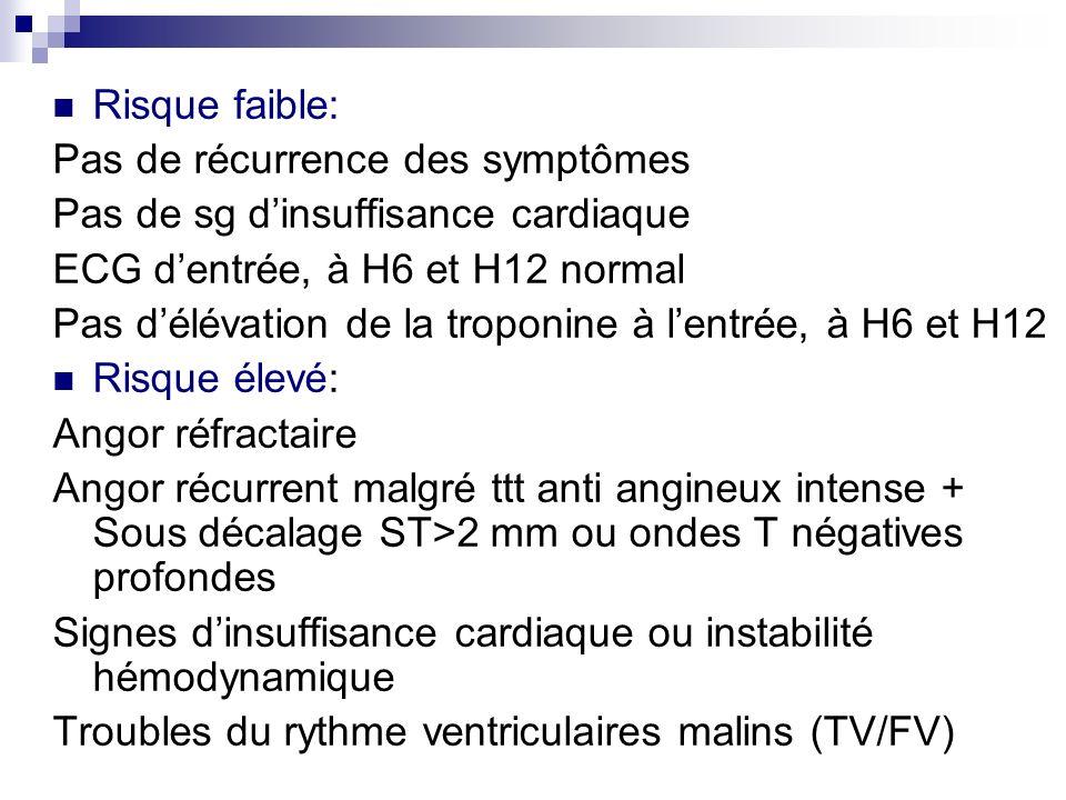 Risque faible: Pas de récurrence des symptômes. Pas de sg d'insuffisance cardiaque. ECG d'entrée, à H6 et H12 normal.