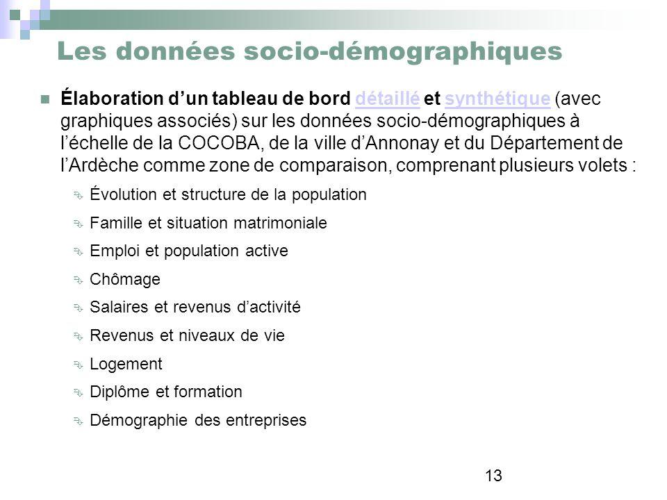 Les données socio-démographiques
