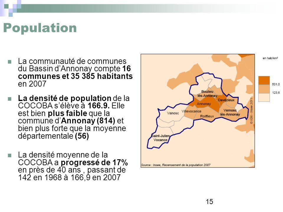 Population La communauté de communes du Bassin d'Annonay compte 16 communes et 35 385 habitants en 2007.