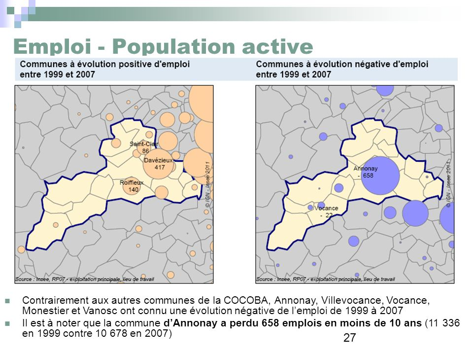 Emploi - Population active