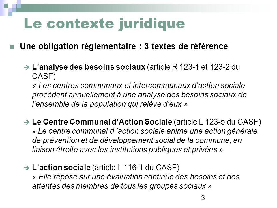 Le contexte juridique Une obligation réglementaire : 3 textes de référence. L'analyse des besoins sociaux (article R 123-1 et 123-2 du CASF)