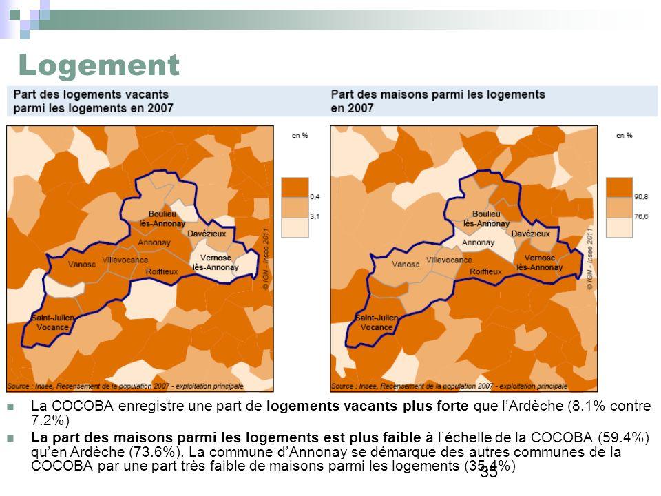 Logement La COCOBA enregistre une part de logements vacants plus forte que l'Ardèche (8.1% contre 7.2%)