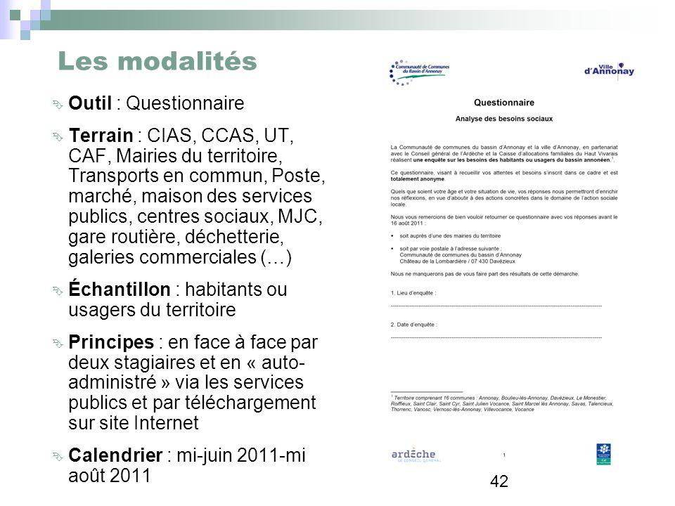 Les modalités Outil : Questionnaire