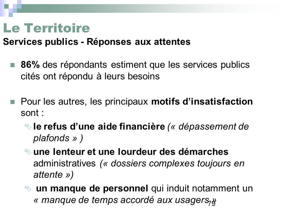 Le Territoire Services publics - Réponses aux attentes