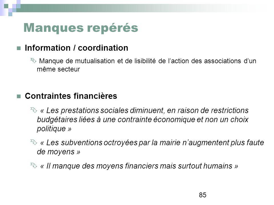 Manques repérés Information / coordination Contraintes financières