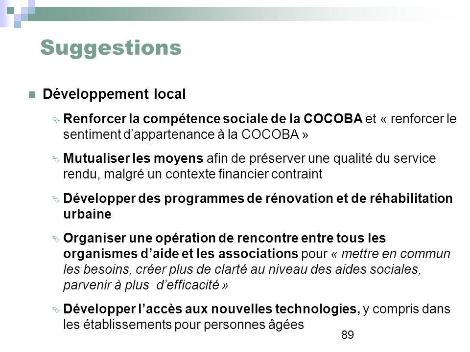 Suggestions Développement local