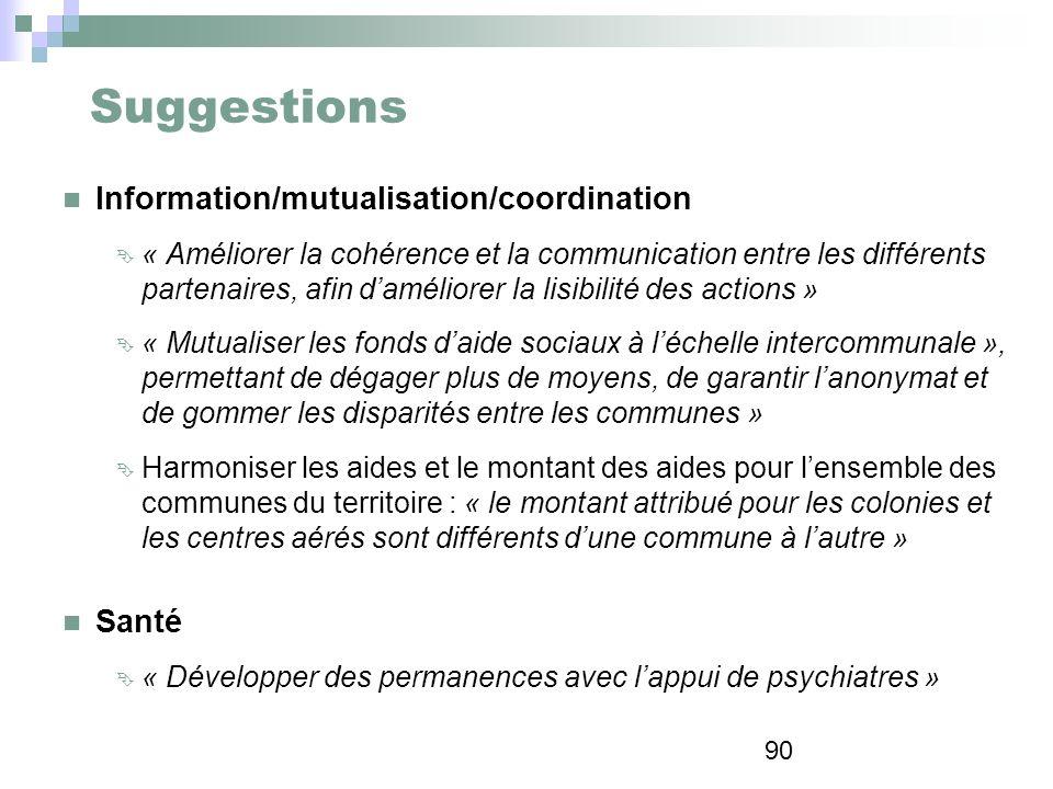 Suggestions Information/mutualisation/coordination Santé