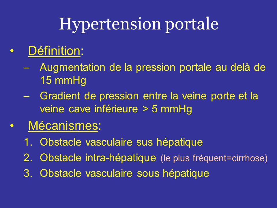 Hypertension portale Définition: Mécanismes: