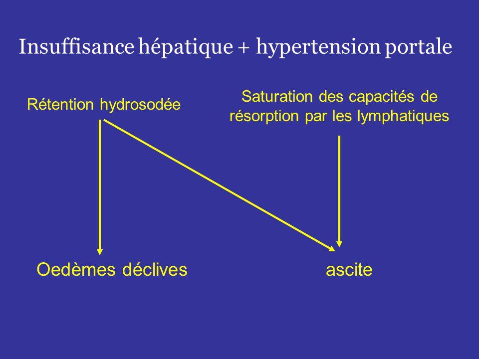Insuffisance hépatique + hypertension portale