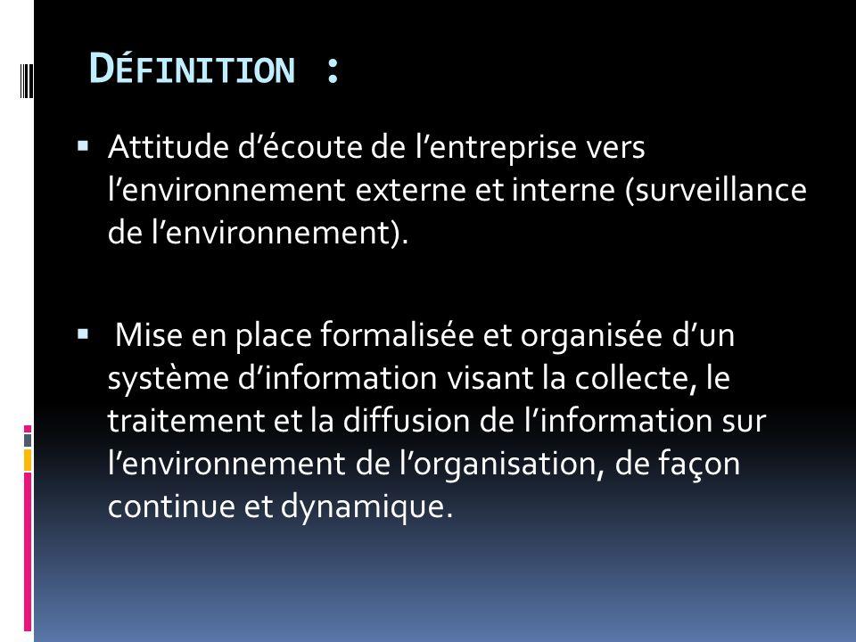 Définition : Attitude d'écoute de l'entreprise vers l'environnement externe et interne (surveillance de l'environnement).