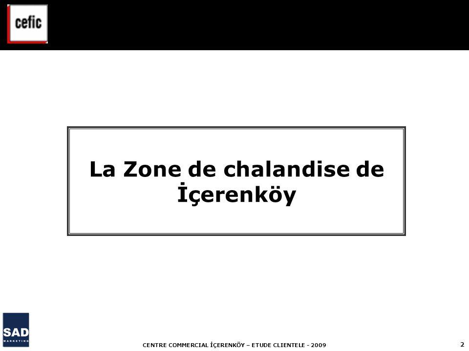 La Zone de chalandise de İçerenköy