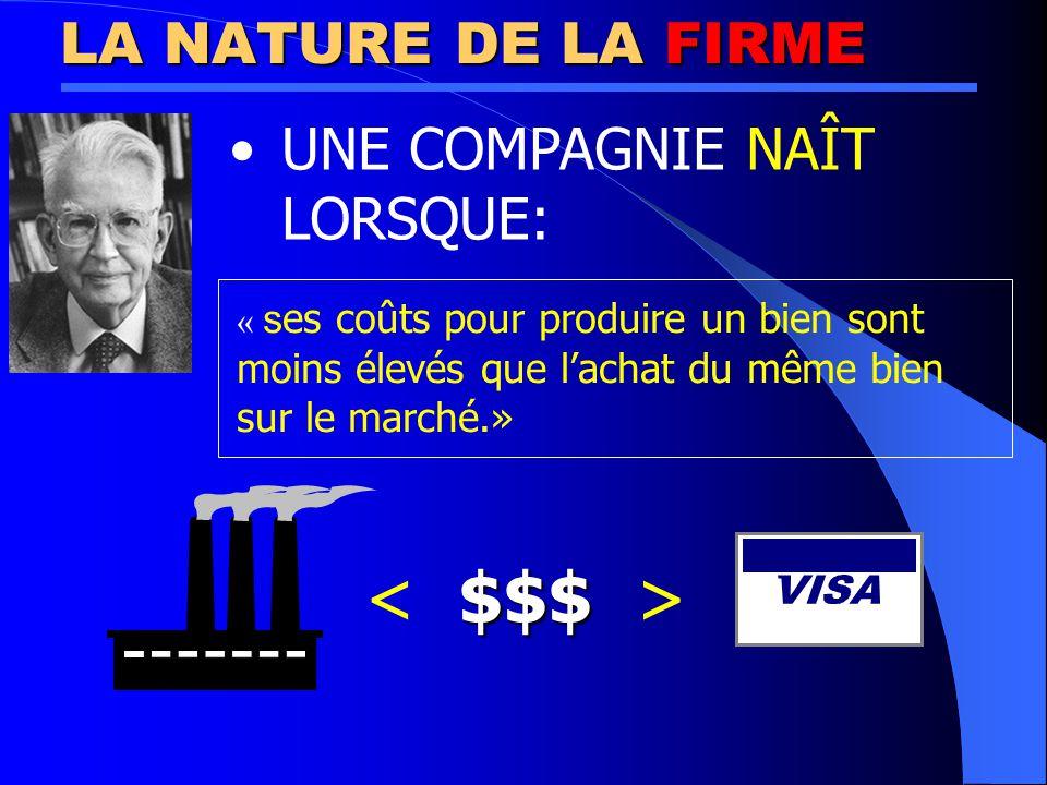 < $$$ > LA NATURE DE LA FIRME UNE COMPAGNIE NAÎT LORSQUE:
