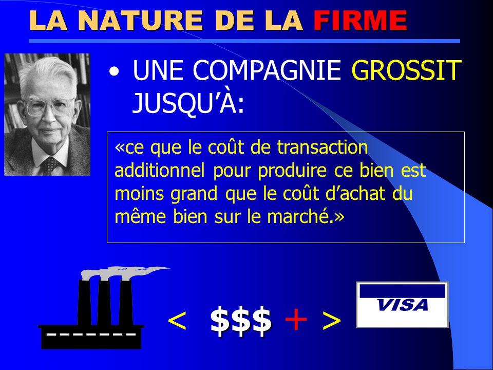 < $$$ + > LA NATURE DE LA FIRME UNE COMPAGNIE GROSSIT JUSQU'À:
