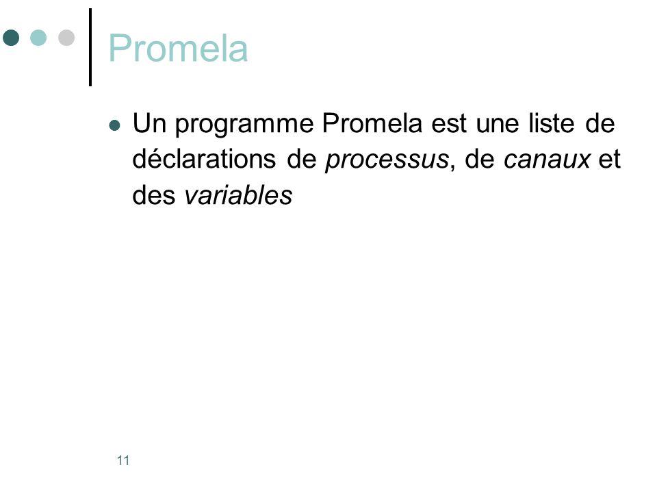 Promela Un programme Promela est une liste de déclarations de processus, de canaux et des variables