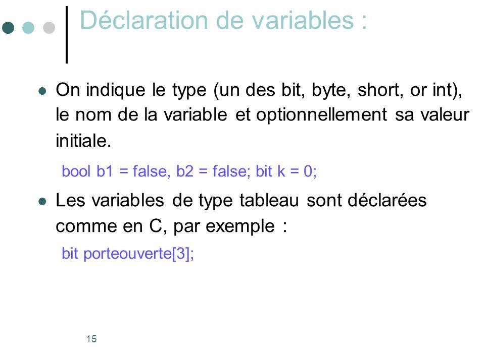 Déclaration de variables :