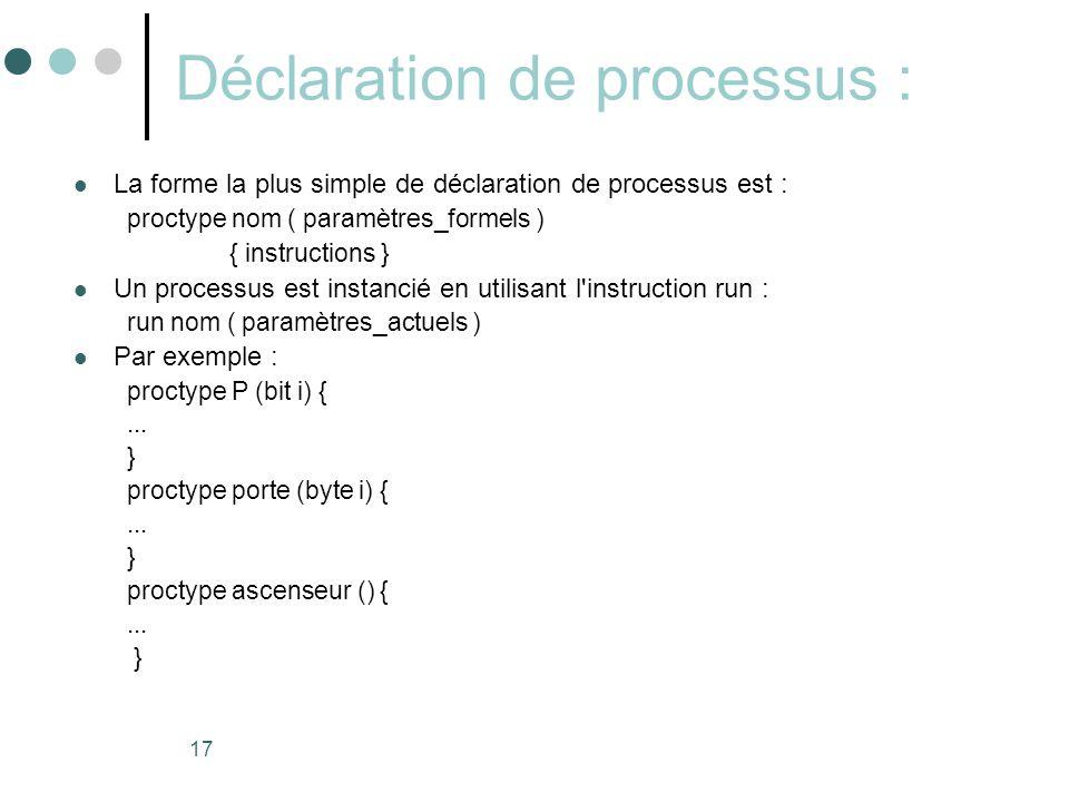 Déclaration de processus :