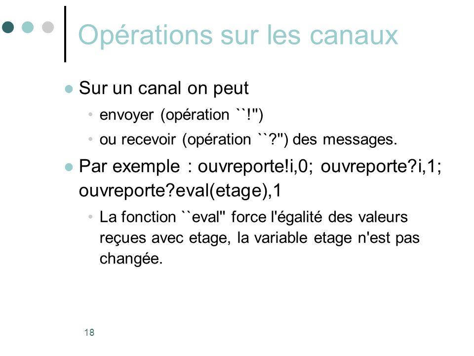 Opérations sur les canaux