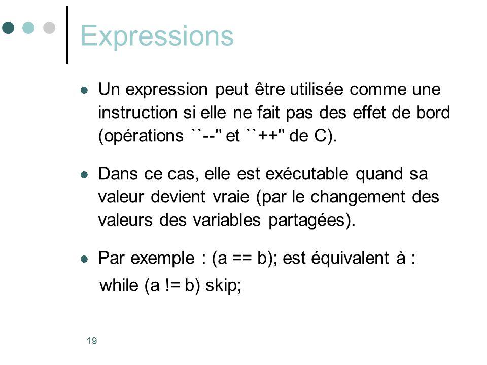 Expressions Un expression peut être utilisée comme une instruction si elle ne fait pas des effet de bord (opérations ``-- et ``++ de C).