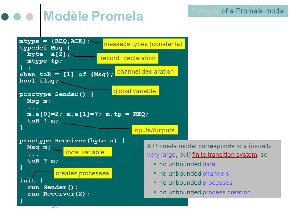Example of a Promela model
