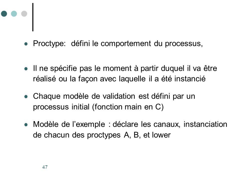 Proctype: défini le comportement du processus,