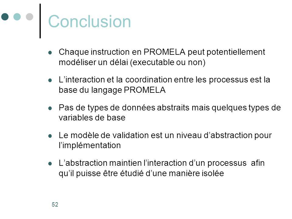 Conclusion Chaque instruction en PROMELA peut potentiellement modéliser un délai (executable ou non)
