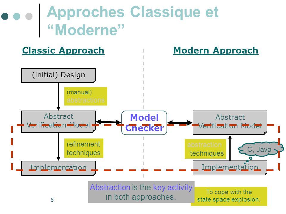 Approches Classique et Moderne