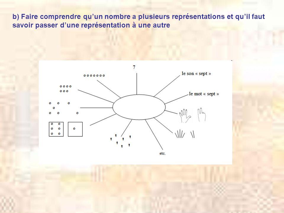 b) Faire comprendre qu'un nombre a plusieurs représentations et qu'il faut savoir passer d'une représentation à une autre