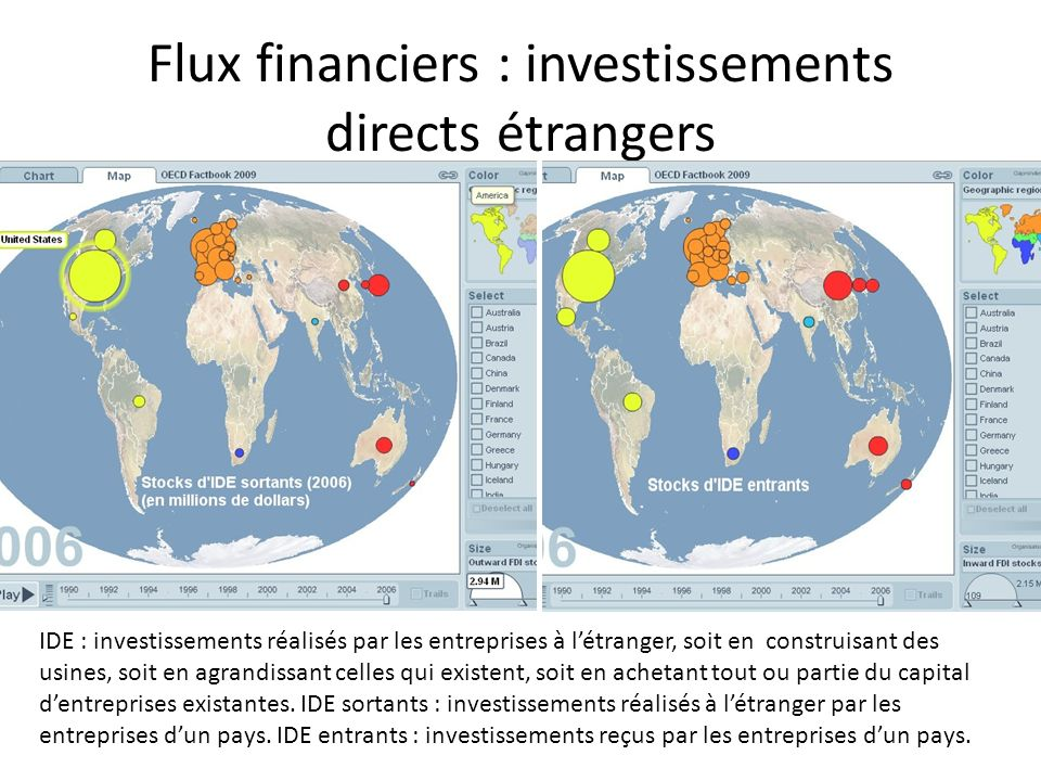 Flux financiers : investissements directs étrangers