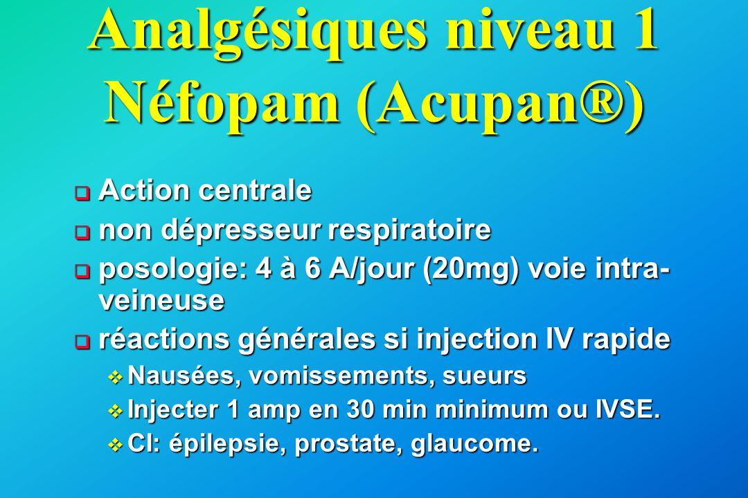 Analgésiques niveau 1 Néfopam (Acupan®)