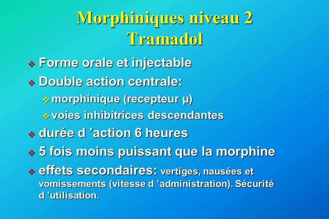 Morphiniques niveau 2 Tramadol