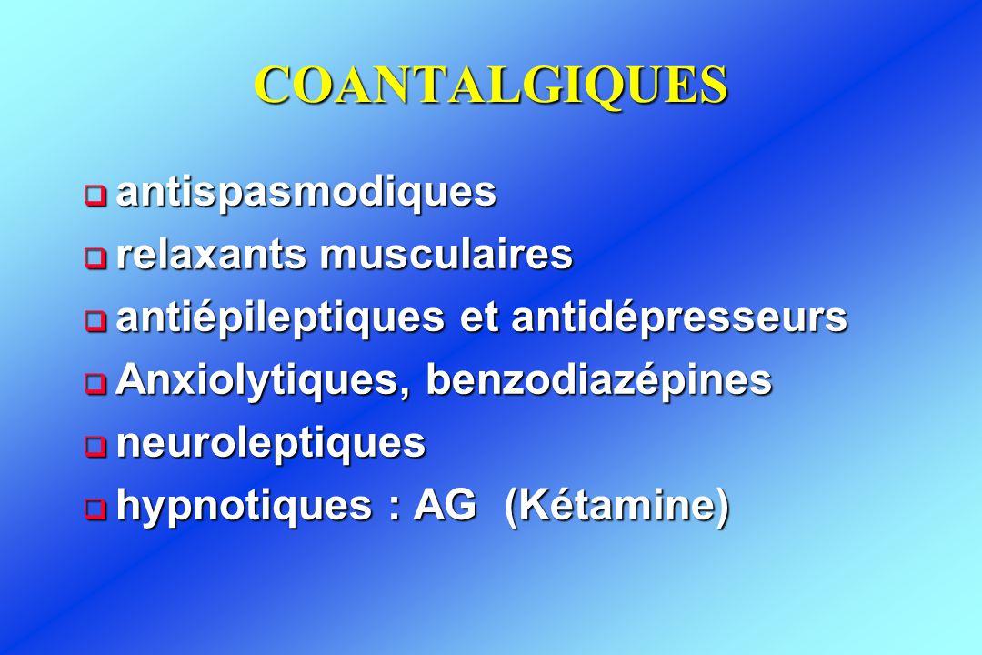 COANTALGIQUES antispasmodiques relaxants musculaires