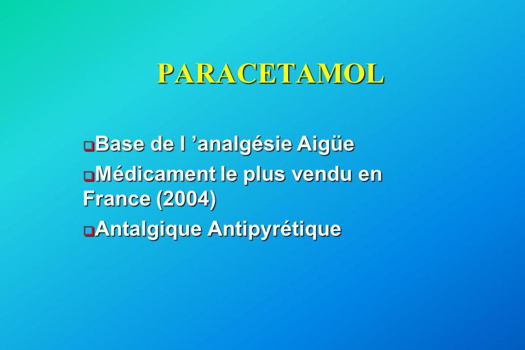 PARACETAMOL Base de l 'analgésie Aigüe