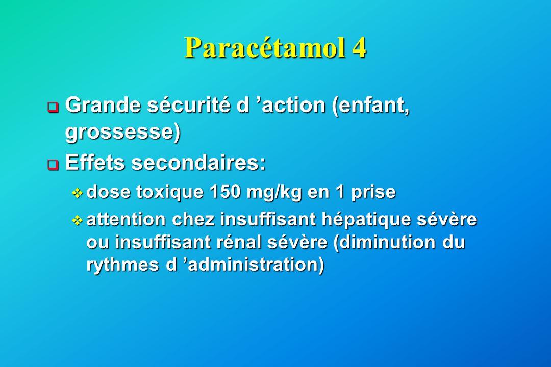 Paracétamol 4 Grande sécurité d 'action (enfant, grossesse)